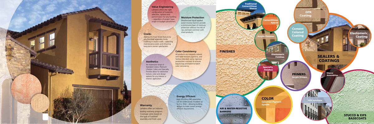 Central STUCCO SOLUTIONS